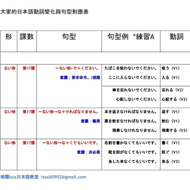 大家的日本語第17課句型講解 At 桃園issa日本語教室藝文特區