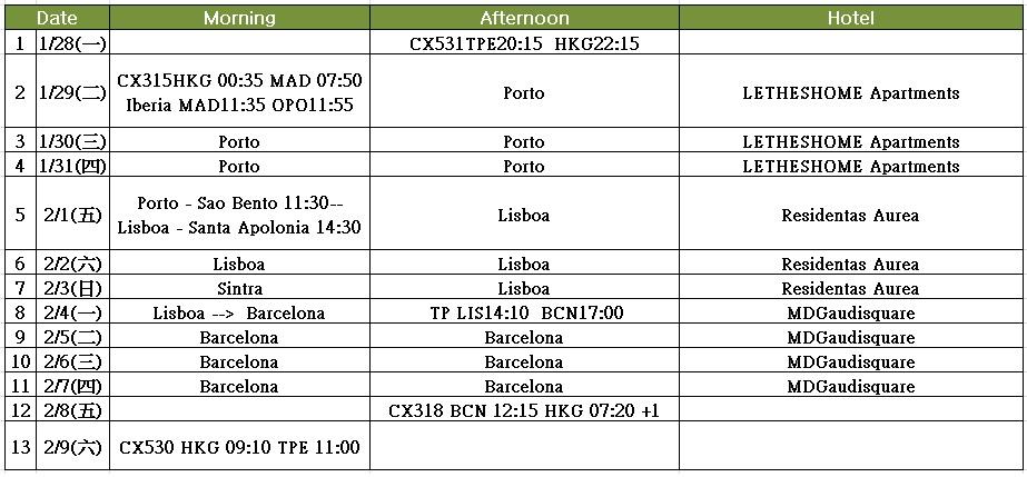 行程1.jpg - 葡萄牙西班牙