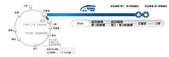 blog2:skyliner-route.jpg