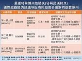 blog2:肺炎警示退費標準.jpg