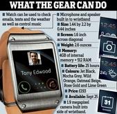 時尚欣賞:Samsung Galaxy Gear smartwatch-01.jpg