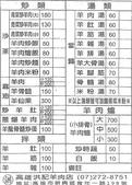 飲食menu:洪記羊肉店(201507).jpg