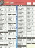飲食menu:恆鮨(一心店)