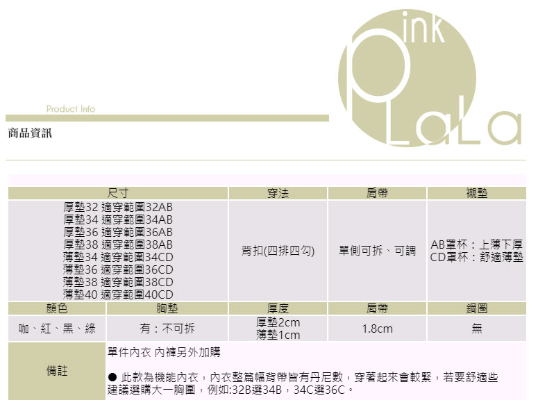 PGF161:PGF161尺寸表.jpg