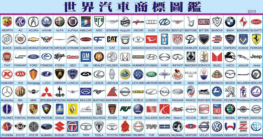 Ʊ�車商標 1 20 Keven的相簿 ɚ�意窩 Xuite Ǜ�簿