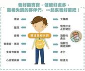 草本營養學:Health-14111701-01.jpg
