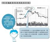 股市:1_1105.jpg